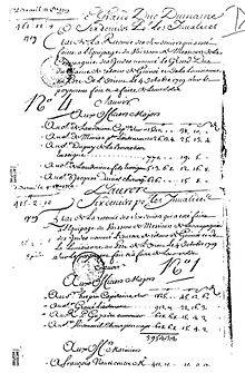 manifest from L'aurore slave ship